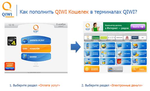 Qiwi кошелёк сервис выбора кредитных